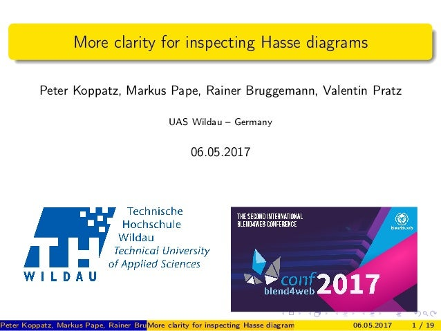 Hasse diagram in 3d more clarity for inspecting hasse diagrams peter koppatz markus pape rainer bruggemann ccuart Image collections