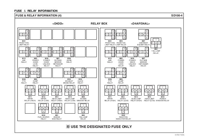 Hyundai Hd Hd Hd Electrical Troubleshooting Manual on 2002 Hyundai Xg350 Fuse Box Diagram