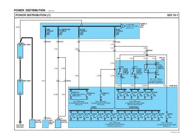 p.t.o. transmission hyundai hd72 specification