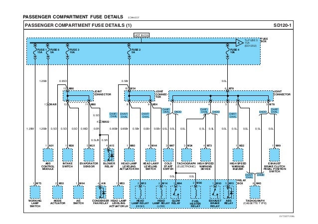 hyundai hd65 hd72 hd78 electrical troubleshooting manual 18 638?cb\=1427350425 what does the asterisk mean in fuse box diagram,does \u2022 indy500 co  at webbmarketing.co