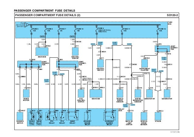hyundai hd65 hd72 hd78 electrical troubleshooting manual 19 638?cb\=1427350425 what does the asterisk mean in fuse box diagram,does \u2022 indy500 co  at webbmarketing.co