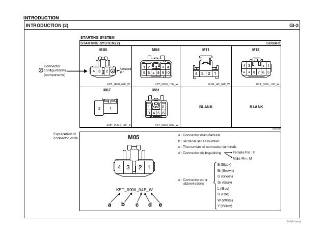 hyundai hd65 hd72 hd78 electrical troubleshooting manual rh slideshare net Hyundai Elantra Wiring-Diagram 2013 Hyundai Sonata Wiring-Diagram
