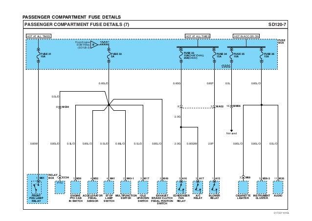 hyundai hd65 hd72 hd78 electrical troubleshooting manual 24 638?cb=1427350425 hyundai hd65, hd72, hd78 electrical troubleshooting manual hyundai santro fuse box diagram at mifinder.co