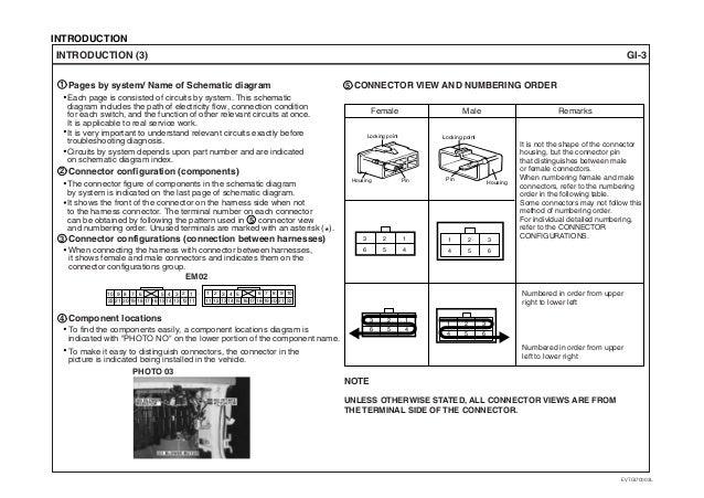 Hyundai Hd65 Hd72 Hd78 Electrical Troubleshooting Manual: Hyundai H100 Electrical Wiring Diagram At Imakadima.org