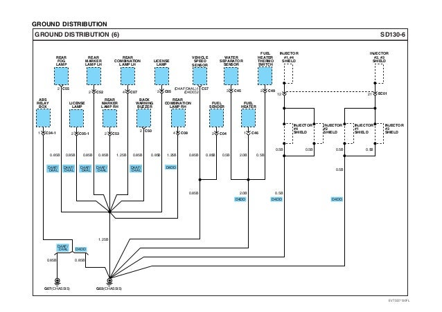 Hyundai H100 Van Wiring Diagram Hyundai Wiring Diagrams Instruction