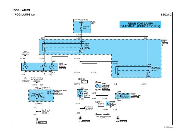 Magnificent Gmc Tail Light Wiring Diagram Motif - Wiring Ideas For ...