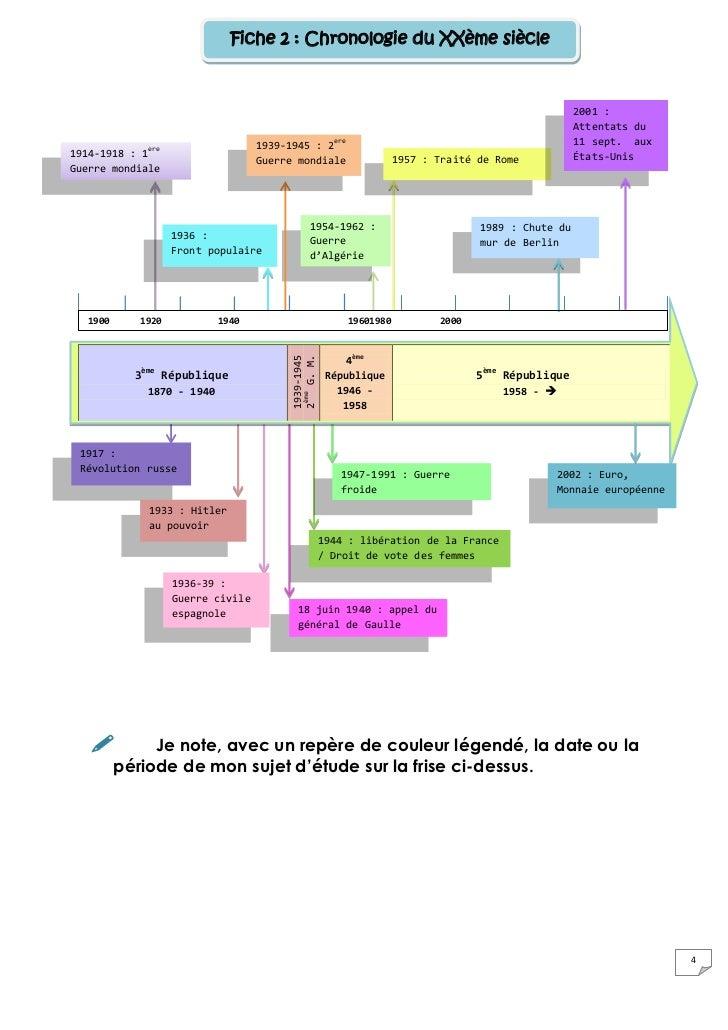 Carnet de bord hda for Courant artistique