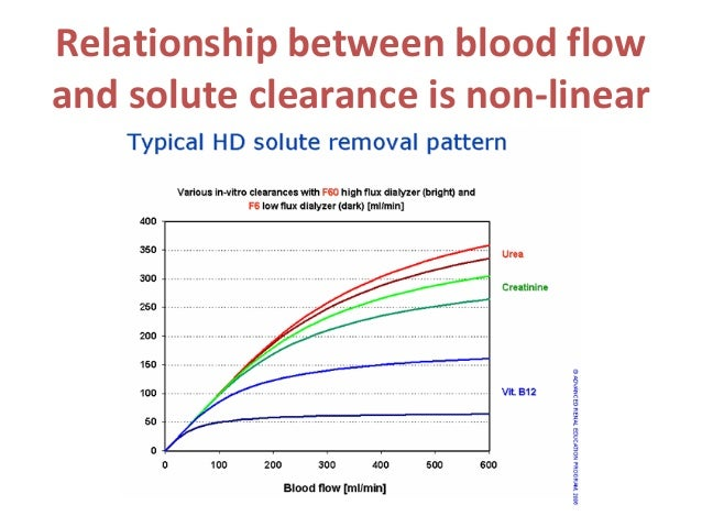 relationship between molecular size and rate of diffusion The rate of diffusion can depend on several diffusion can also depend on the size or molecular weight of the procedure sheet for membrane transport lab.