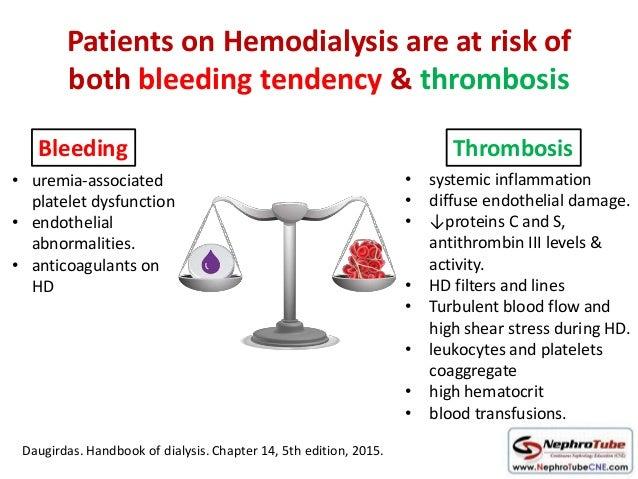 Hemodialysis Anticoagulation - Different Protocols / Protocol Selection - Dr. Gawad Slide 3