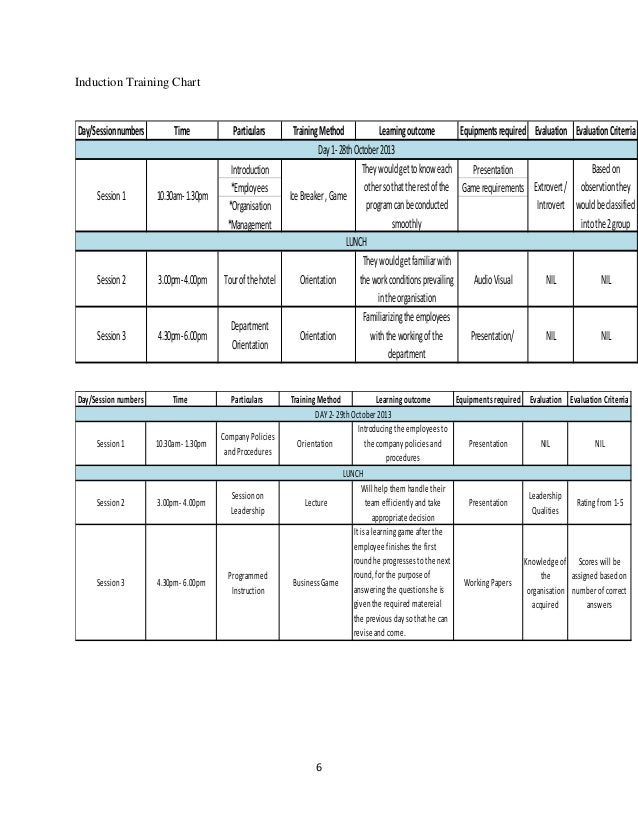 training plan template for new employees