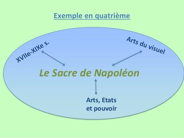 Diaporama réalisé (trop) rapidement à partir des documents suivants: Diaporamas et PDF des académies de Lyon, Nice, Tours,...
