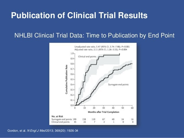 ClinicalTrials.gov: Public Benefits  Enhance patient access to enrollment in clinical trials  Prevent unnecessary or unw...