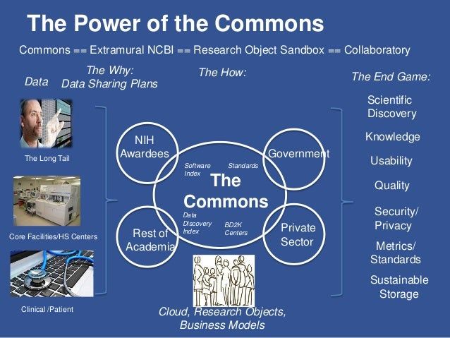 What Will the Commons Accomplish?  Community Building - support sharing, accessibility, and discoverability of biomedical...
