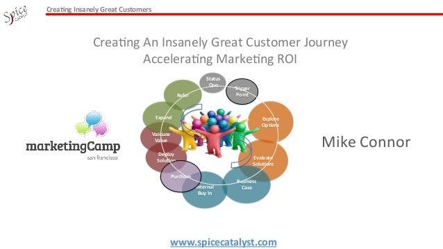 Crea%ng Insanely Great Customers Crea%ng An Insanely Great Customer Journey Accelera%ng Marke%ng R...
