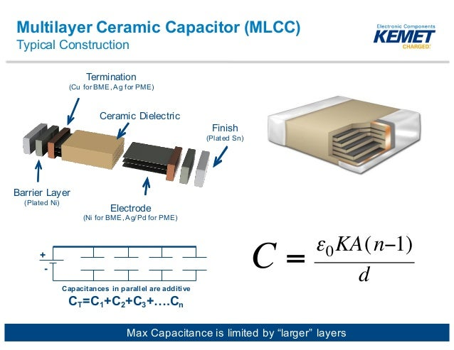 Hardware Developers Didactic Galactic 0xb Capacitors