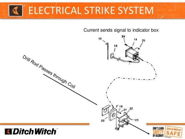 Hdd training curriculum 2014 dw 01 on ditch witch drill, ditch witch jt921, ditch witch at20, ditch witch at2020, ditch witch ht25 parts, ditch witch at rock drilling, ditch witch jt30, ditch witch of arkansas benton ar, ditch witch jt3020, ditch witch jt5, ditch witch jt60, ditch witch trencher head, ditch witch jt 20, ditch witch drilling rigs, ditch witch directional boring machine,