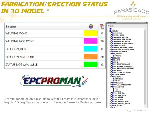 TECHNOLOGY SEMINAR - EPCPROMAN