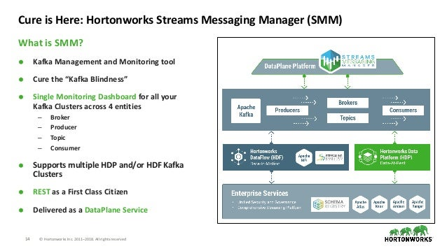 Hortonworks DataFlow (HDF) 3 3 - Taking Stream Processing to