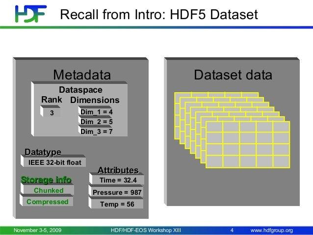 HDF5 Advanced Topics - Chunking