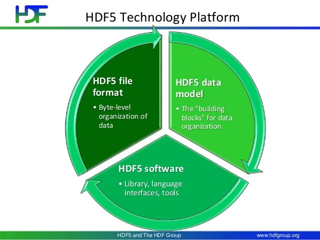hdf5-and-the-hdf-group-30-638.jpg?cb=1404163511