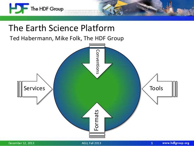 The Earth Science Platform Ted Habermann, Mike Folk, The HDF Group Conventions  Tools  Formats  Services  December 12, 201...