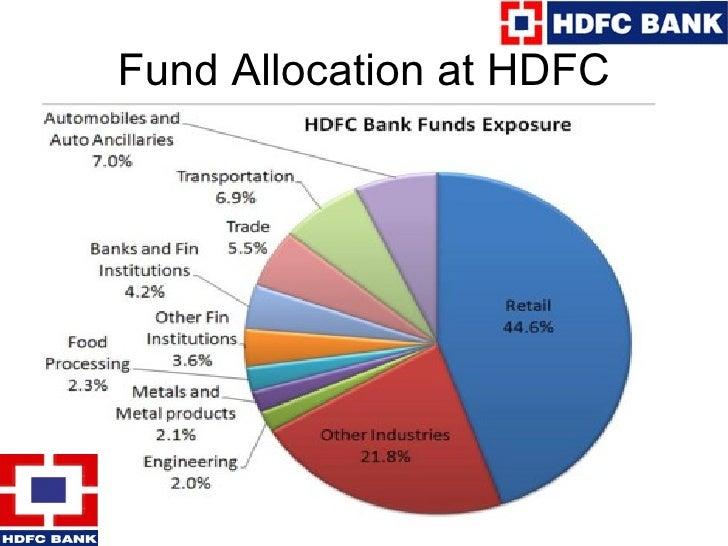 Hdfc bank forexplus