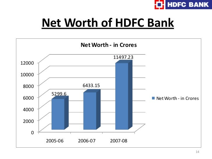 The bank's American Depository Shares are listed on the New York Stock Exchange (NYSE) under the symbol 'HDB'.</li></ul...