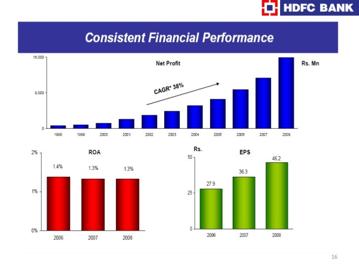hdfc retail banking Hdfc bank does not send requests for internet banking login id, password, credit/debit card numbers, bank account numbers, or other sensitive financial information by e-mail.