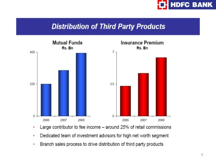 The HDFC Group holds 19.4% of the bank's equity.
