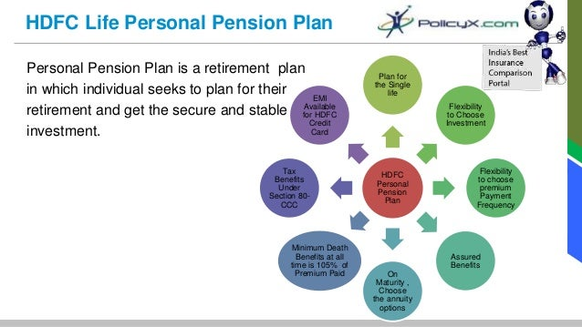 Best pension options in india