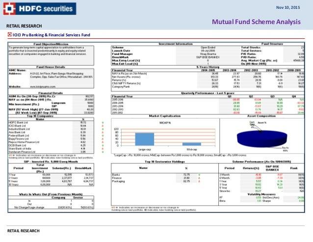 Financial analysis on mutual fund schemes