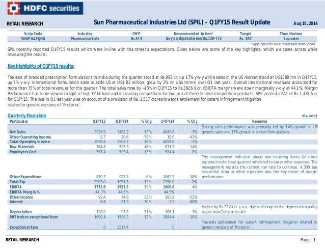 Sun Pharma Q1FY15: Domestic sales growth remains healthy ...