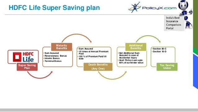 HDFC Super Saving Plan | PolicyX | Best Retirement Plan in ...