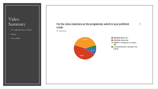 H dip student survey results 2019 Slide 2