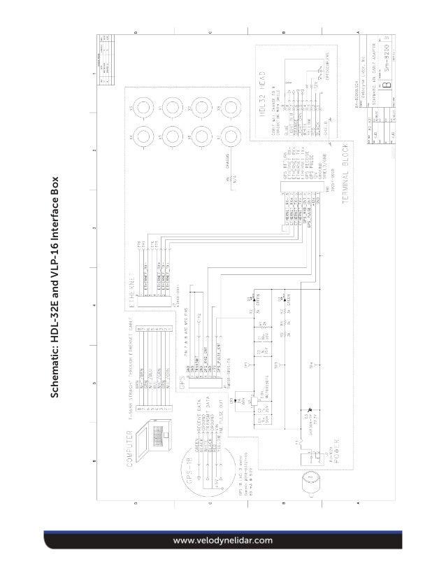 Velodyne VLP-16 and HDL-32 Interface Box