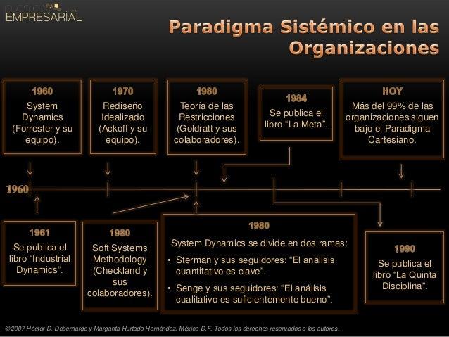 """Alta dirección: Presentación del libro """"El puente"""". Pensamiento sistémico. Slide 2"""
