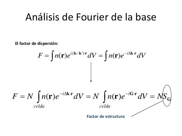 Análisis de Fourier de la base El factor de dispersión:    dVendVenF ii rkrkk rr )()( )'( G rGrk rr NSdVenNdVenNF...