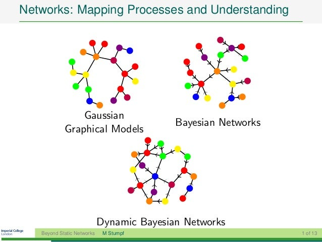beyond static networks a bayesian non parametric approach. Black Bedroom Furniture Sets. Home Design Ideas