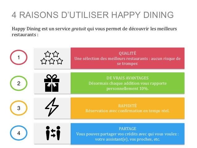4 RAISONS D'UTILISER HAPPY DINING Happy Dining est un service gratuit qui vous permet de découvrir les meilleurs restauran...