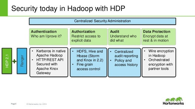 Hdp security overview