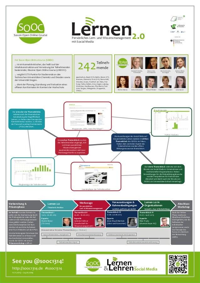 Lernen2.0  SOOC  Saxon Open Online Course  Persönliches Lern- und Wissensmanagement mit Social Media  Der Saxon Open Onlin...