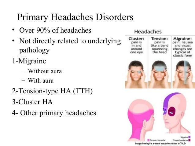 How to treat headache when pregnant