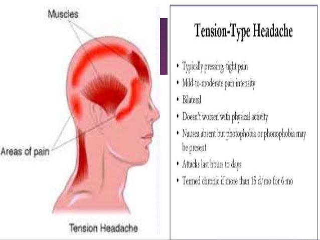 Headaches and its types