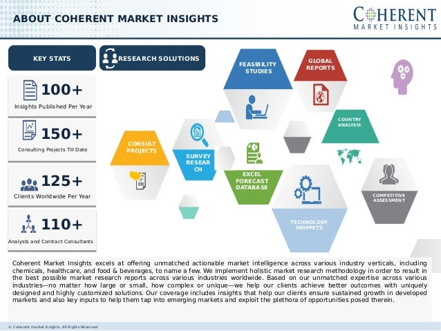 an analysis of the market research in schools The global iot in education market report includes a comprehensive analysis of the present market global iot in education market research report 2018-2023.