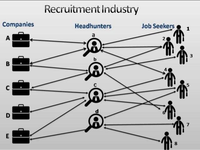 Headhunters Making Recruitment Industry Inefficient