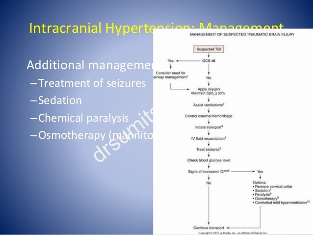 Intracranial Hypertension: Management Additional management options –Treatment of seizures –Sedation –Chemical paralysis –...