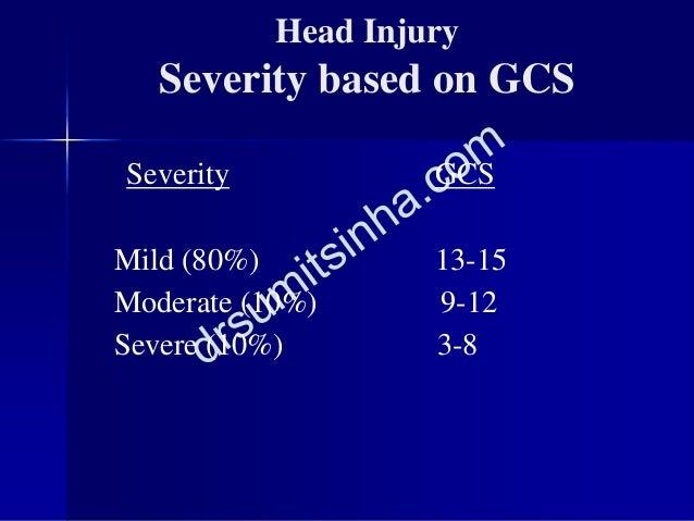 Head Injury Severity based on GCS Severity GCS Mild (80%) 13-15 Moderate (10%) 9-12 Severe (10%) 3-8