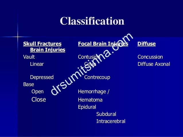 Classification Skull Fractures Focal Brain Injuries Diffuse Brain Injuries Vault Contusion Concussion Linear Coup Diffuse ...