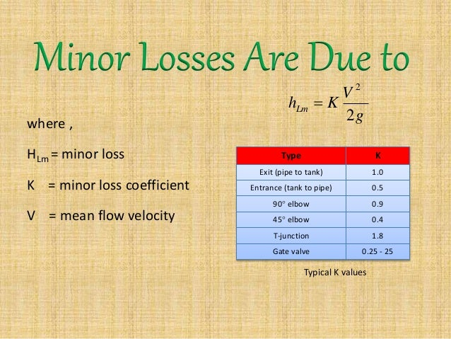 head loss in pipe pdf