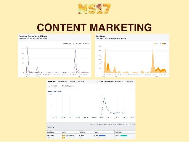 Sælg en oplevelse - om markedsføring af NorthSide på sociale medier